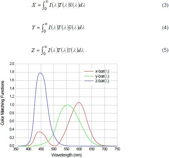 How to calculate luminosity dominant wavelength and excitation figure 2 cie 1931 2 degree field of view color matching functions ccuart Image collections